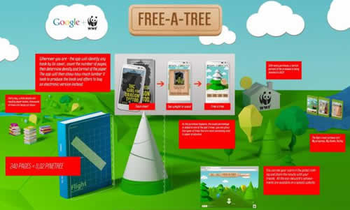 A Mobile Campaign By Google And WWF