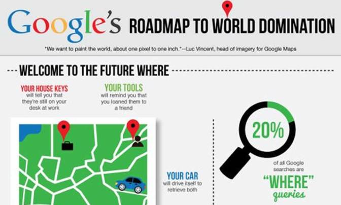 Google`s Roadmap to World Domination